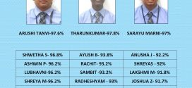 CBSE Grade X 2018 Toppers